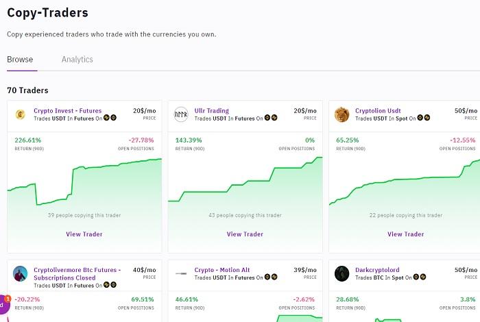 copy trading bitcoin